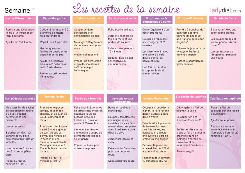 Dietetique le r gime selon nono for Menu dietetique